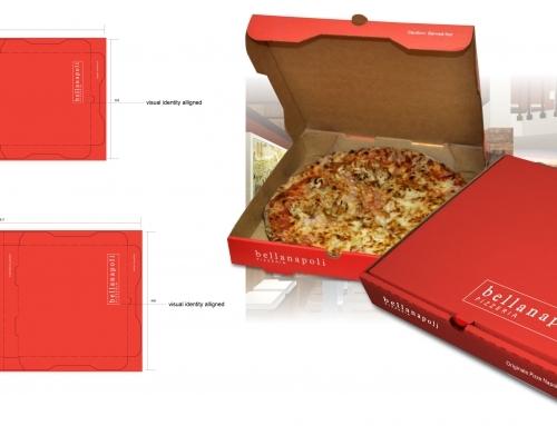 اصول طراحی و ساختار جعبههای پیتزا از گذشته تاکنون